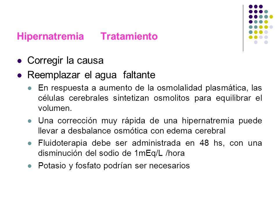HipernatremiaTratamiento Corregir la causa Reemplazar el agua faltante En respuesta a aumento de la osmolalidad plasmática, las células cerebrales sin