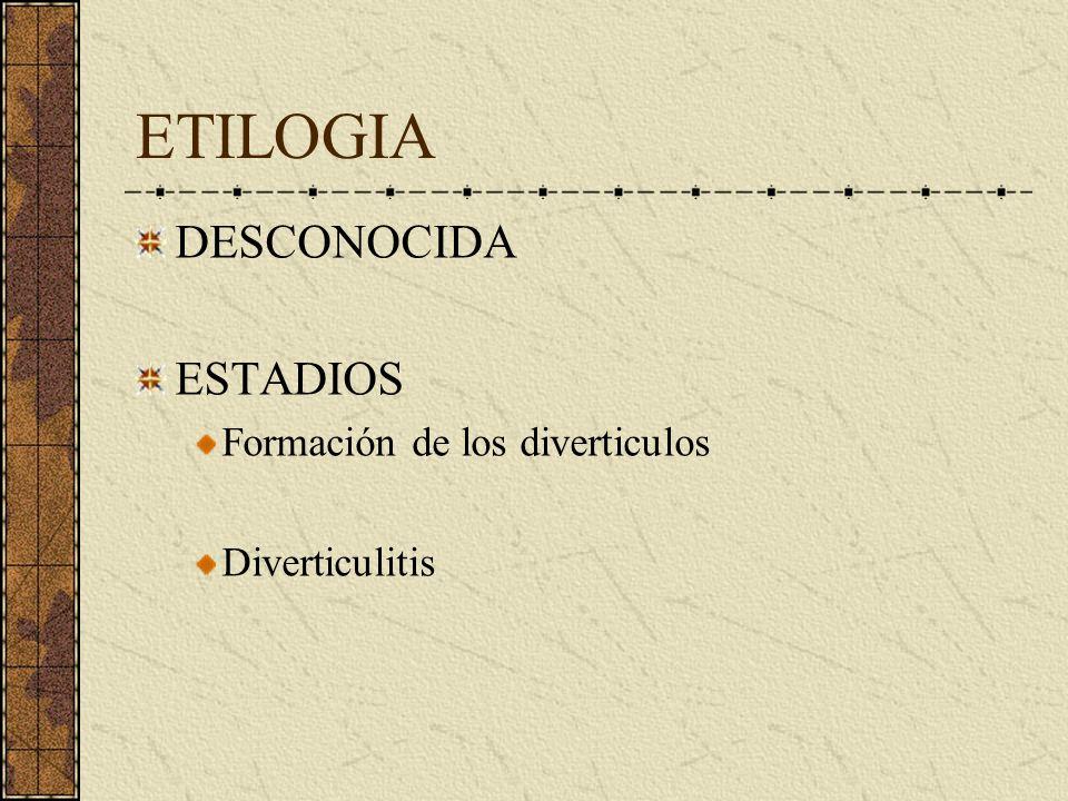 ETILOGIA DESCONOCIDA ESTADIOS Formación de los diverticulos Diverticulitis