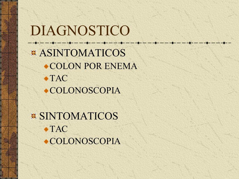 TRATAMIENTO Casos de diverticulitis Cobertura antibiótica Dieta liquida y baja en fibra Sintomas leves Dieta alta en fibra Antiespasmódicos
