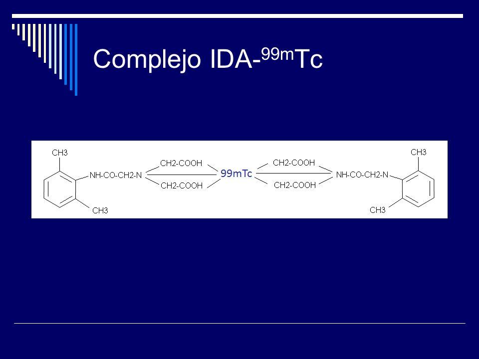 Complejo IDA- 99m Tc