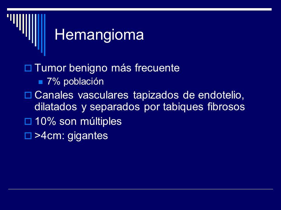 Hemangioma Tumor benigno más frecuente 7% población Canales vasculares tapizados de endotelio, dilatados y separados por tabiques fibrosos 10% son múl