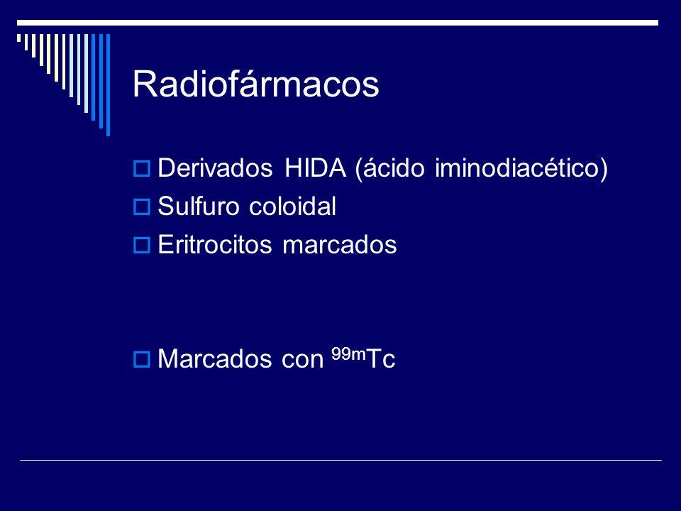 Principales usos de los Radiofármacos RadiofármacoMecanismo de captación Indicación Sulfuro coloidalCaptación por célula de Kupffer HNF HIDACaptación por hepatocito Colecistogammagrafía Eritrocitos 99m Tcdistribución en compartimiento hemático Hematomas Citrato de 67 GaUnión al hierro, transportado por lactoferrina Tumores/abscesos 133 XeLiposolubleLipomas 18 F-FDGMetabolismo de glucosa Tumores