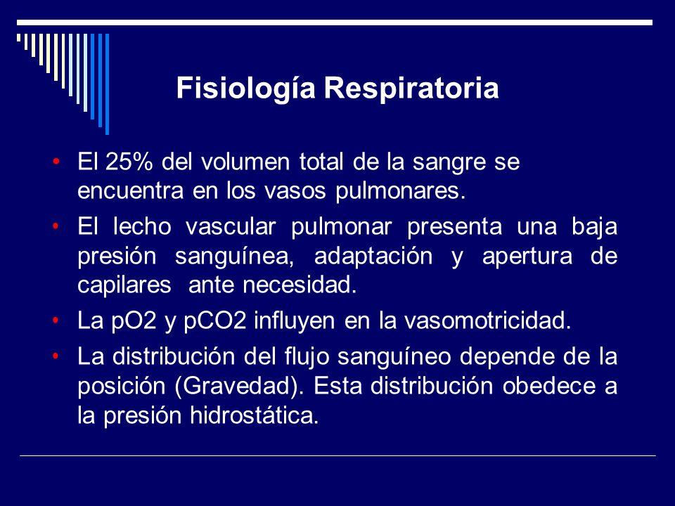 Fisiología Respiratoria El 25% del volumen total de la sangre se encuentra en los vasos pulmonares. El lecho vascular pulmonar presenta una baja presi