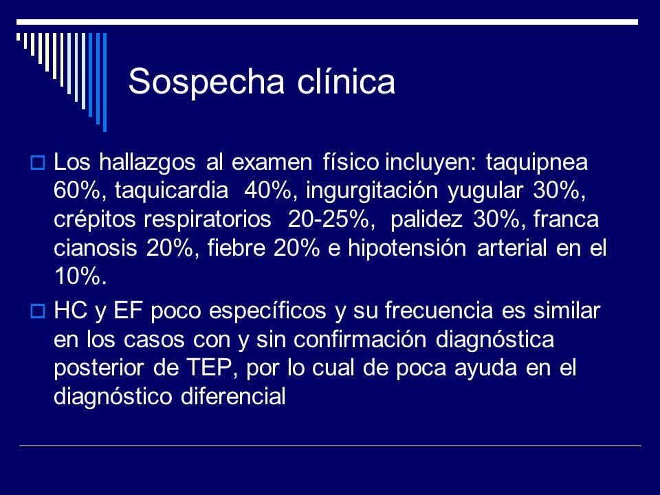 Sospecha clínica Los hallazgos al examen físico incluyen: taquipnea 60%, taquicardia 40%, ingurgitación yugular 30%, crépitos respiratorios 20-25%, pa