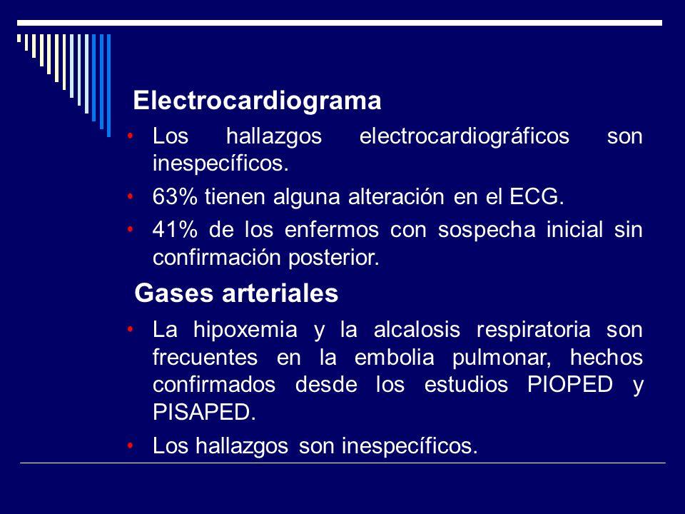 Electrocardiograma Los hallazgos electrocardiográficos son inespecíficos. 63% tienen alguna alteración en el ECG. 41% de los enfermos con sospecha ini