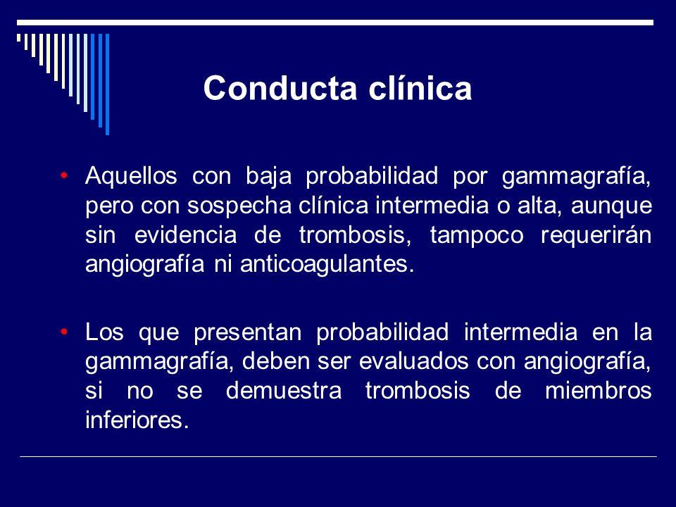 Aquellos con baja probabilidad por gammagrafía, pero con sospecha clínica intermedia o alta, aunque sin evidencia de trombosis, tampoco requerirán ang