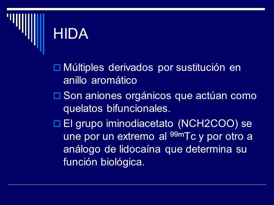 HIDA El complejo IDA- 99m Tc es un dímero con dos moléculas de agente quelante que reaccionan con un átomo de 99m Tc.