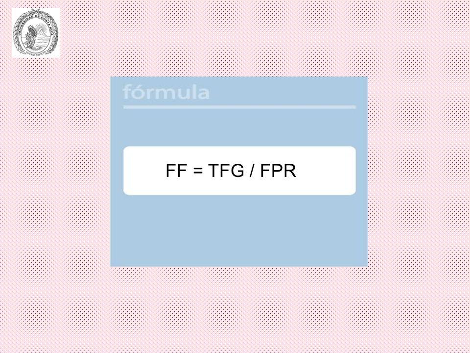Valores normales de la TFG: Hombre joven: 124 25.8 mL/min.