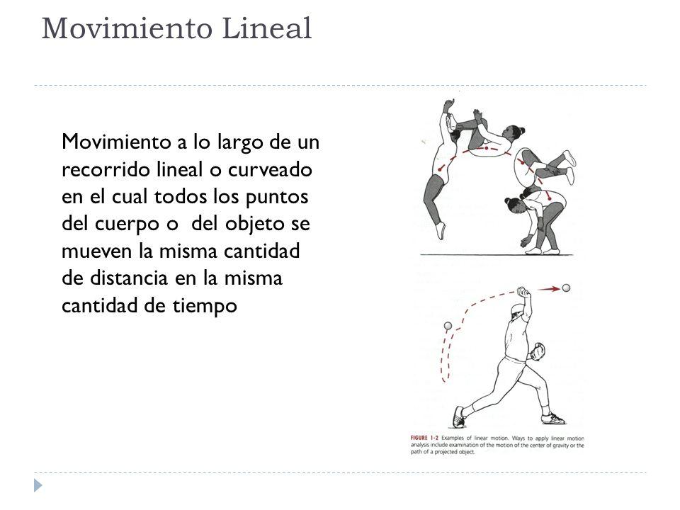 Movimiento Lineal Movimiento a lo largo de un recorrido lineal o curveado en el cual todos los puntos del cuerpo o del objeto se mueven la misma canti