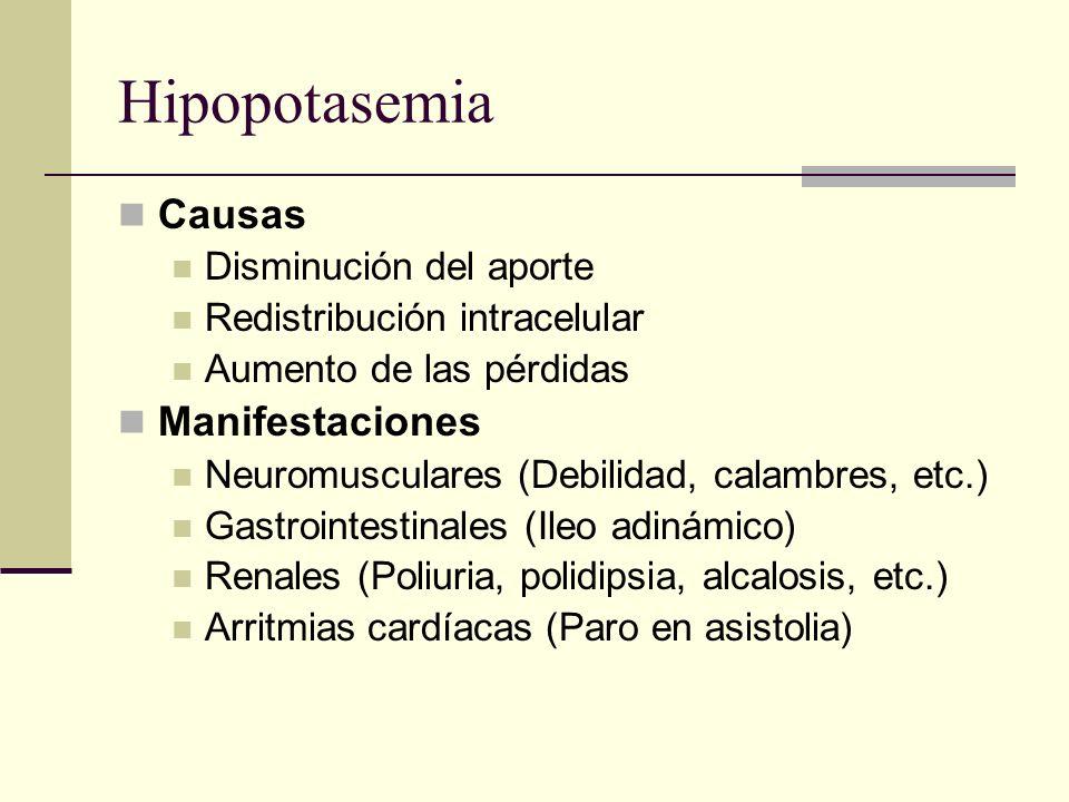 Hipopotasemia Causas Disminución del aporte Redistribución intracelular Aumento de las pérdidas Manifestaciones Neuromusculares (Debilidad, calambres,