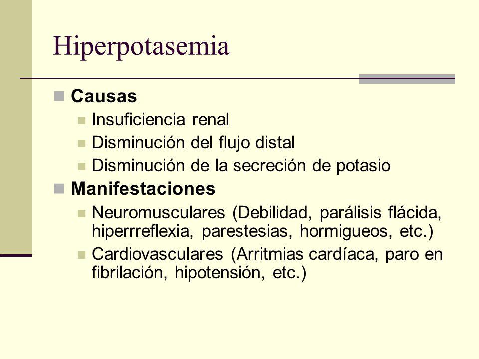 Hiperpotasemia Causas Insuficiencia renal Disminución del flujo distal Disminución de la secreción de potasio Manifestaciones Neuromusculares (Debilid
