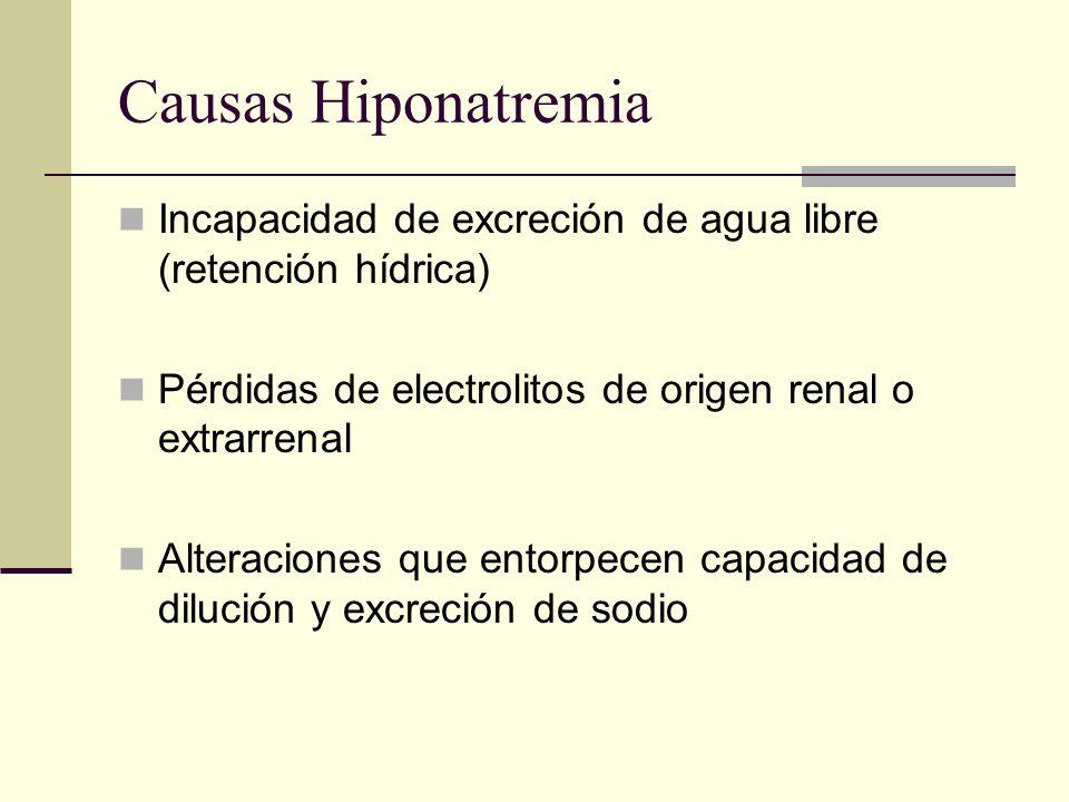 Causas Hiponatremia Incapacidad de excreción de agua libre (retención hídrica) Pérdidas de electrolitos de origen renal o extrarrenal Alteraciones que