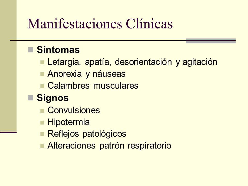 Manifestaciones Clínicas Síntomas Letargia, apatía, desorientación y agitación Anorexia y náuseas Calambres musculares Signos Convulsiones Hipotermia