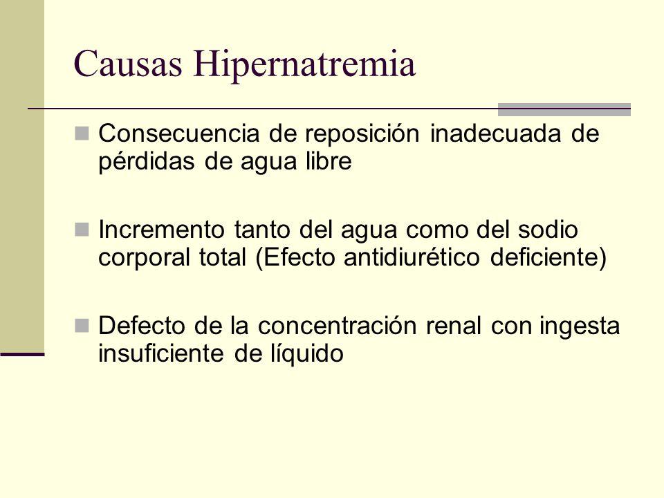Causas Hipernatremia Consecuencia de reposición inadecuada de pérdidas de agua libre Incremento tanto del agua como del sodio corporal total (Efecto a