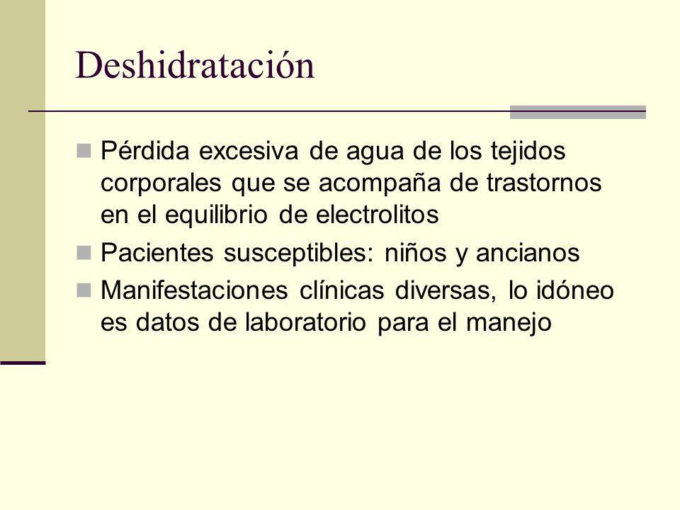 Deshidratación Pérdida excesiva de agua de los tejidos corporales que se acompaña de trastornos en el equilibrio de electrolitos Pacientes susceptible