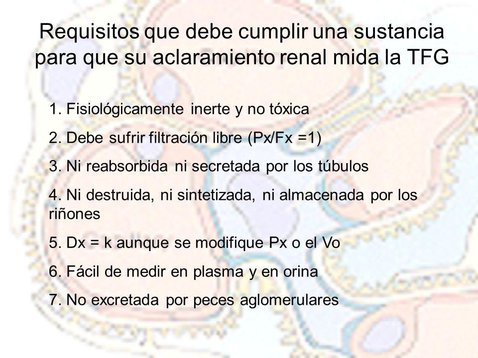 Requisitos que debe cumplir una sustancia para que su aclaramiento renal mida la TFG 1. Fisiológicamente inerte y no tóxica 2. Debe sufrir filtración