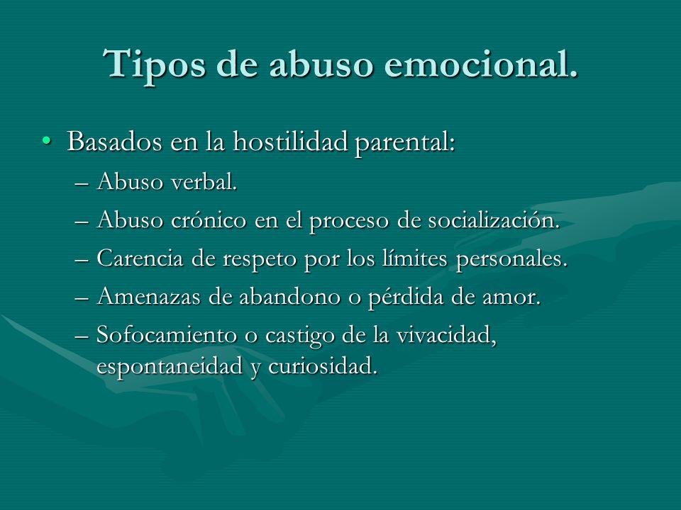 Tipos de abuso emocional. Basados en la hostilidad parental:Basados en la hostilidad parental: –Abuso verbal. –Abuso crónico en el proceso de socializ