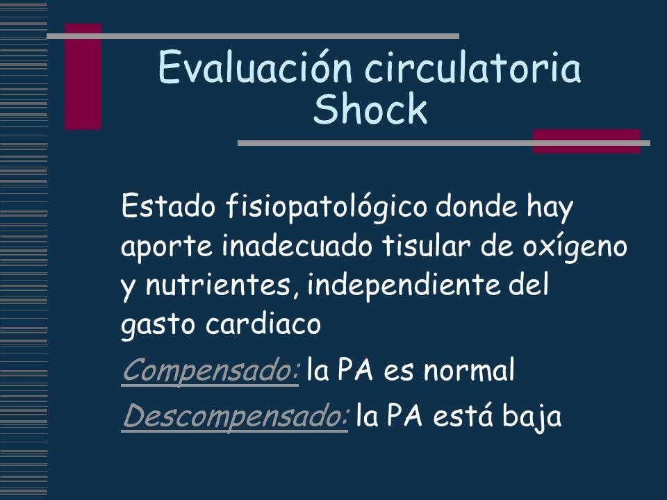 Evaluación circulatoria Shock Estado fisiopatológico donde hay aporte inadecuado tisular de oxígeno y nutrientes, independiente del gasto cardiaco Com