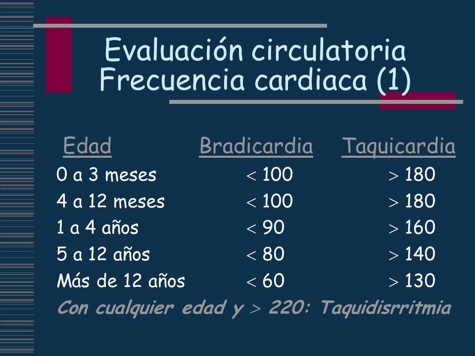 Evaluación circulatoria Frecuencia cardiaca (1) EdadBradicardiaTaquicardia 0 a 3 meses 100 180 4 a 12 meses 100 180 1 a 4 años 90 160 5 a 12 años 80 1