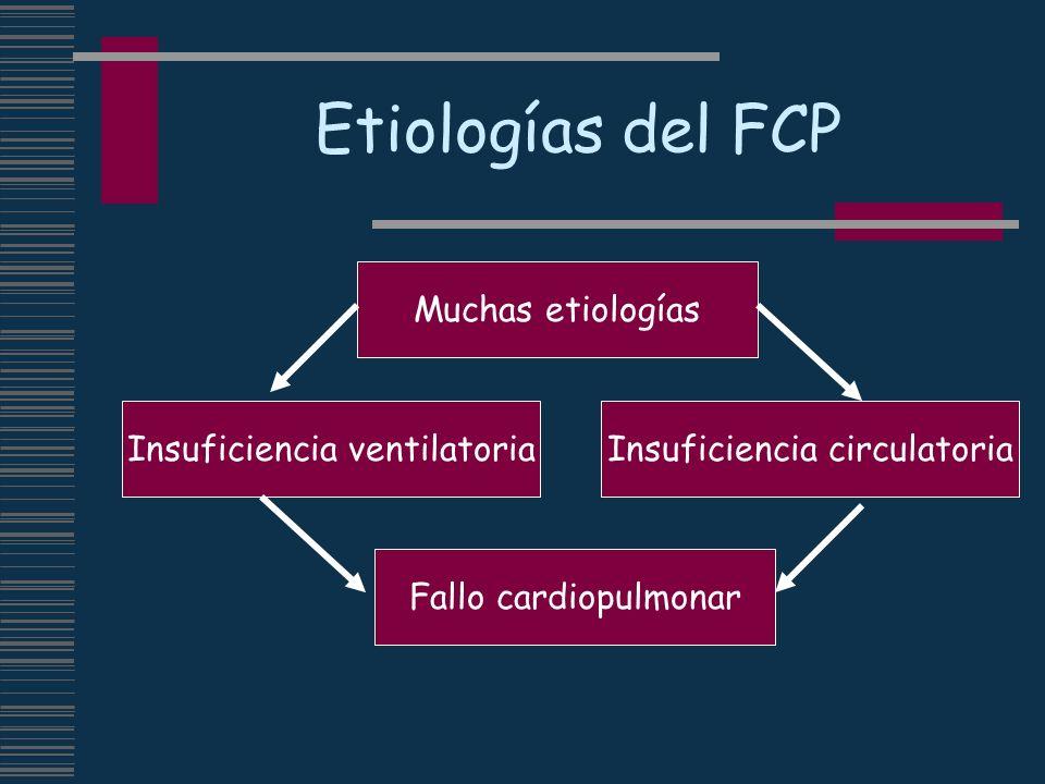 Etiologías del FCP Muchas etiologías Insuficiencia ventilatoriaInsuficiencia circulatoria Fallo cardiopulmonar