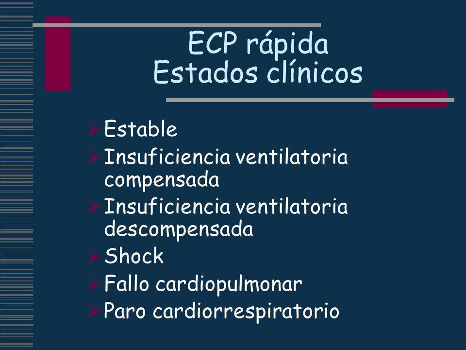 ECP rápida Estados clínicos Estable Insuficiencia ventilatoria compensada Insuficiencia ventilatoria descompensada Shock Fallo cardiopulmonar Paro car