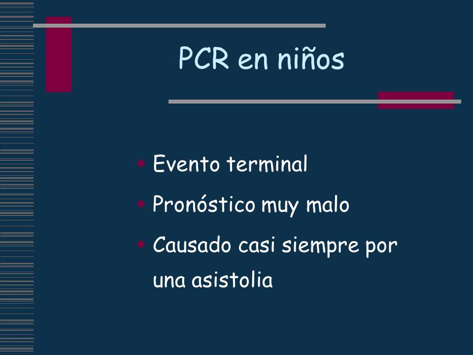 PCR en niños Evento terminal Pronóstico muy malo Causado casi siempre por una asistolia