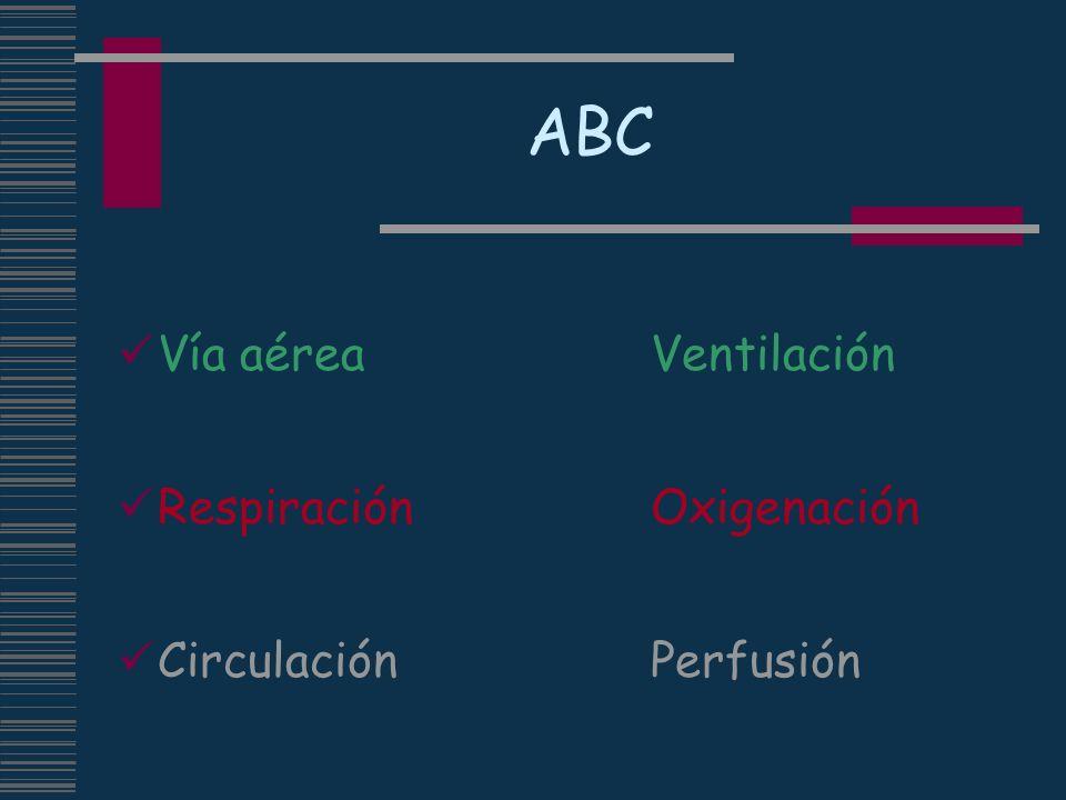 ABC Vía aéreaVentilación RespiraciónOxigenación CirculaciónPerfusión