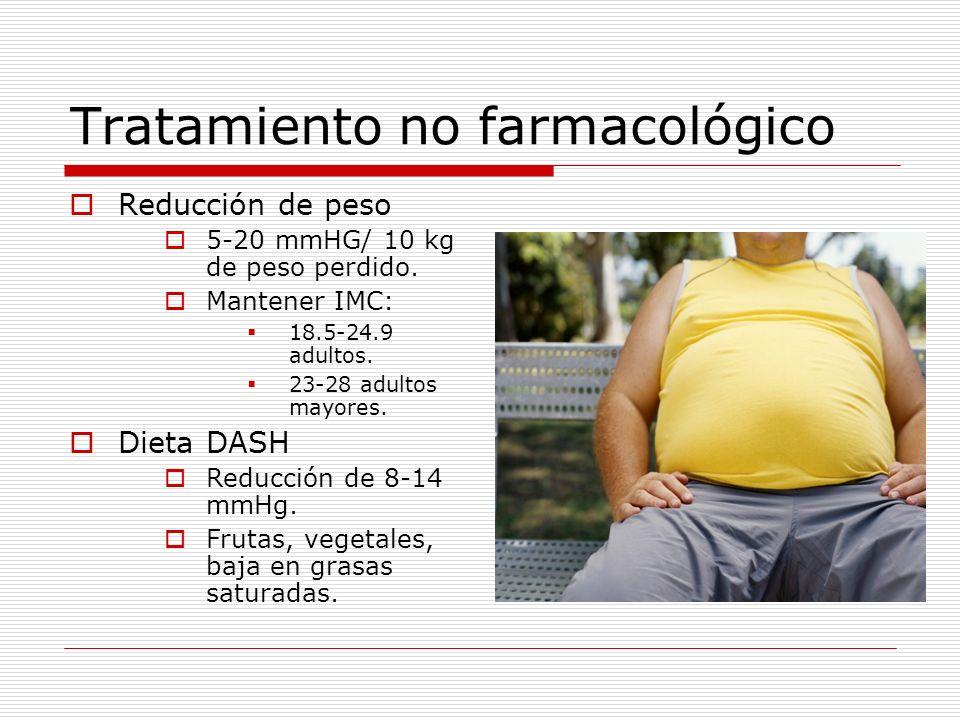 Tratamiento no farmacológico Reducción de peso 5-20 mmHG/ 10 kg de peso perdido. Mantener IMC: 18.5-24.9 adultos. 23-28 adultos mayores. Dieta DASH Re