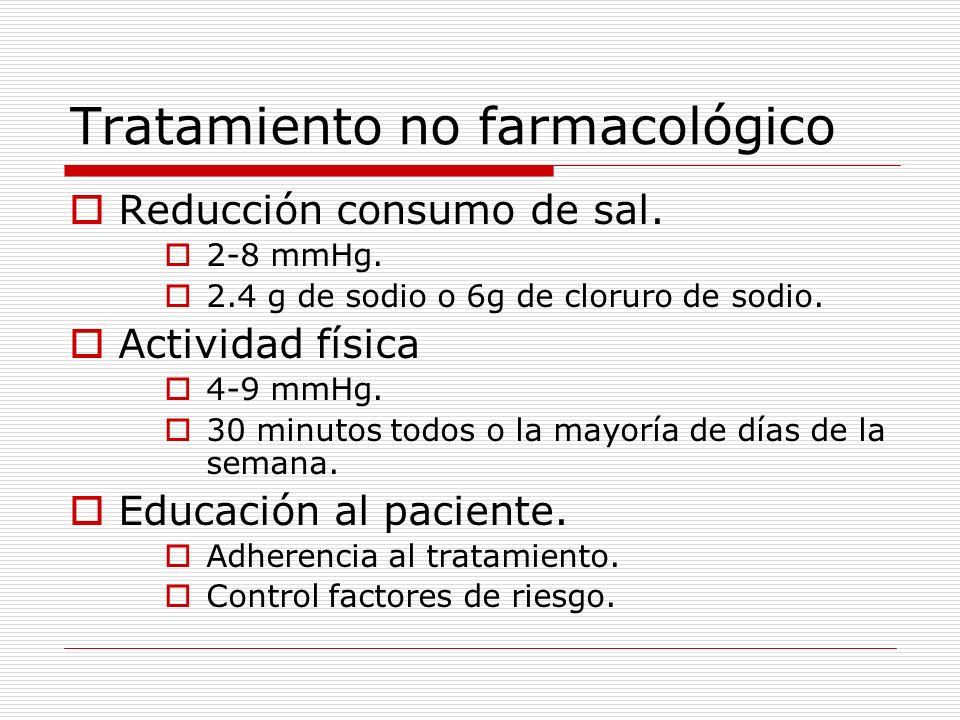 Tratamiento no farmacológico Reducción consumo de sal. 2-8 mmHg. 2.4 g de sodio o 6g de cloruro de sodio. Actividad física 4-9 mmHg. 30 minutos todos