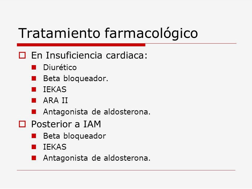 Tratamiento farmacológico En Insuficiencia cardiaca: Diurético Beta bloqueador. IEKAS ARA II Antagonista de aldosterona. Posterior a IAM Beta bloquead