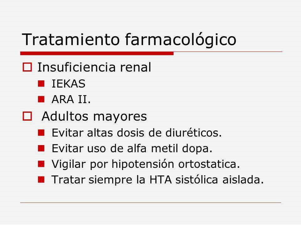 Tratamiento farmacológico Insuficiencia renal IEKAS ARA II. Adultos mayores Evitar altas dosis de diuréticos. Evitar uso de alfa metil dopa. Vigilar p