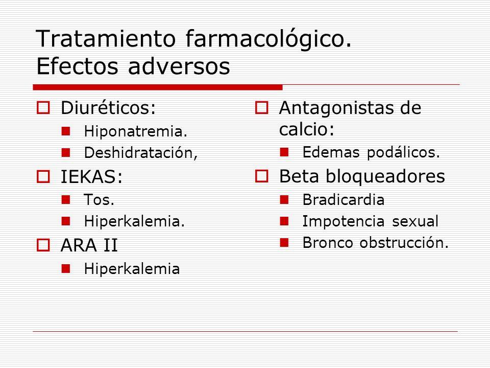 Tratamiento farmacológico. Efectos adversos Diuréticos: Hiponatremia. Deshidratación, IEKAS: Tos. Hiperkalemia. ARA II Hiperkalemia Antagonistas de ca