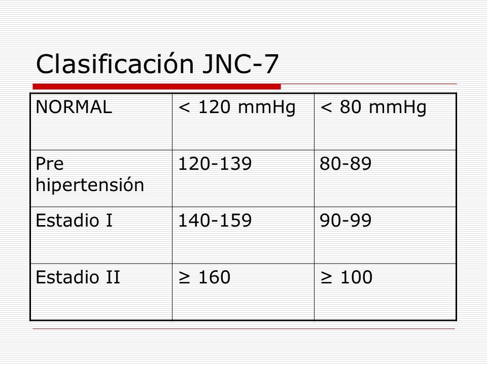 Clasificación JNC-7 NORMAL< 120 mmHg< 80 mmHg Pre hipertensión 120-13980-89 Estadio I140-15990-99 Estadio II 160 100