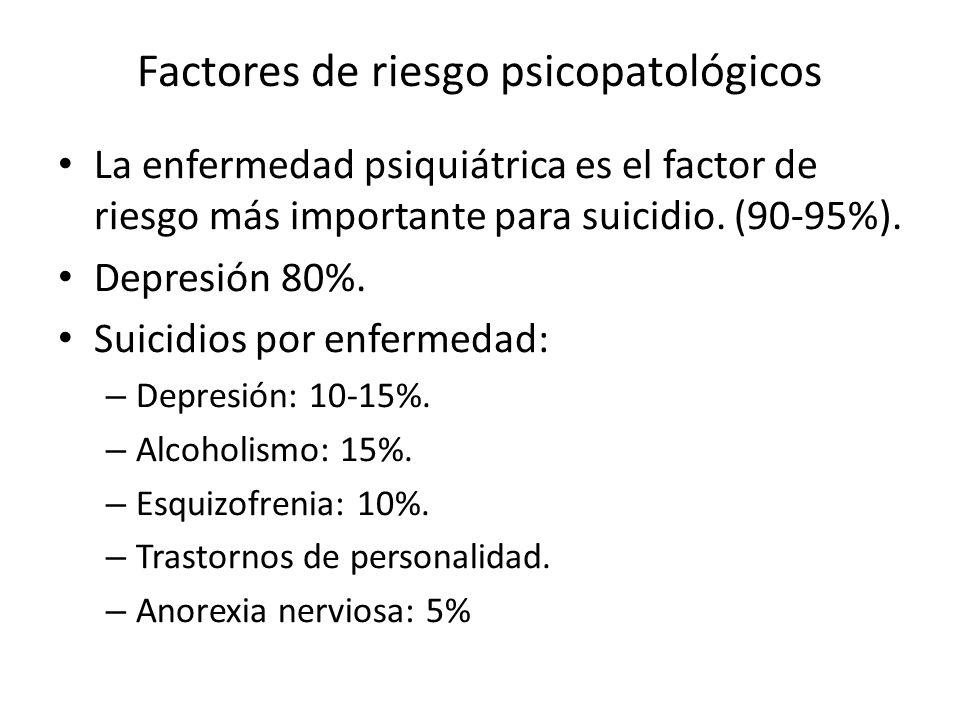 Otros factores de riesgo Enfermedades físicas.Antecedentes familiares de suicidio.