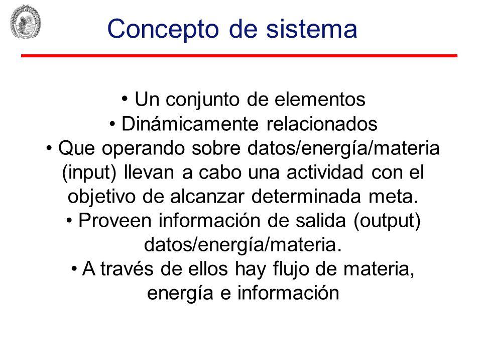 Concepto de sistema Un conjunto de elementos Dinámicamente relacionados Que operando sobre datos/energía/materia (input) llevan a cabo una actividad c