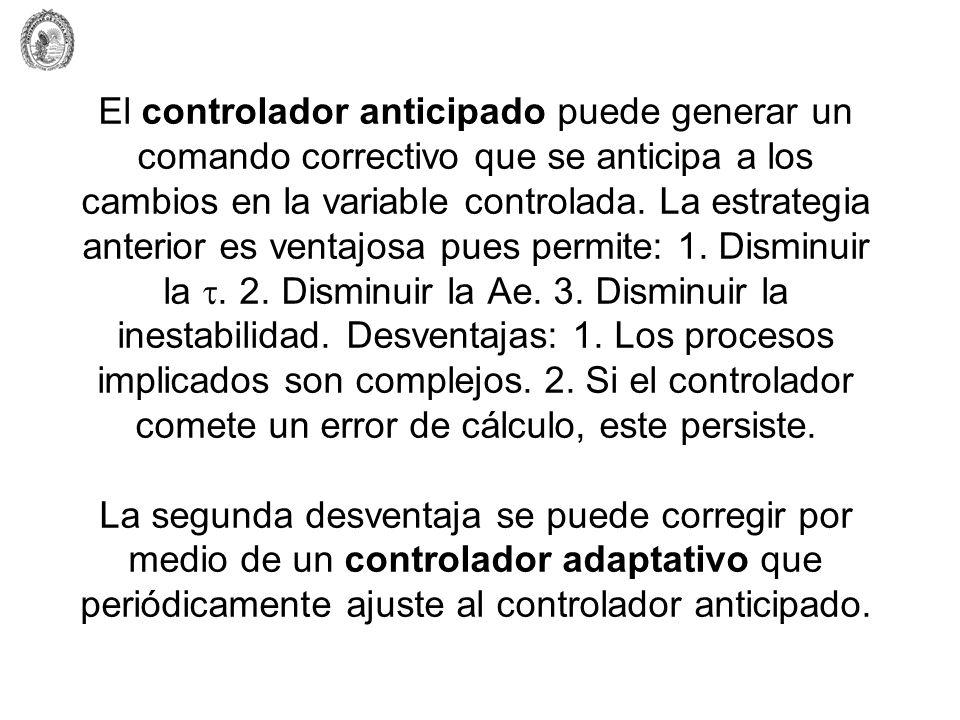El controlador anticipado puede generar un comando correctivo que se anticipa a los cambios en la variable controlada. La estrategia anterior es venta