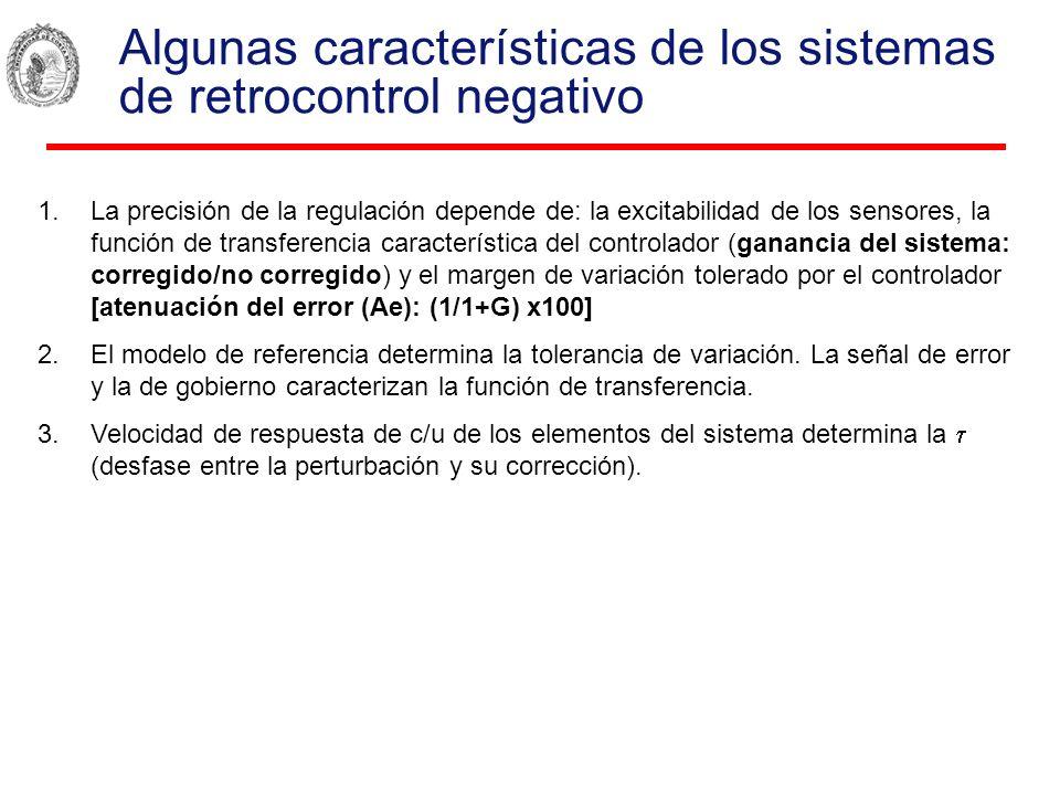 Algunas características de los sistemas de retrocontrol negativo 1.La precisión de la regulación depende de: la excitabilidad de los sensores, la func