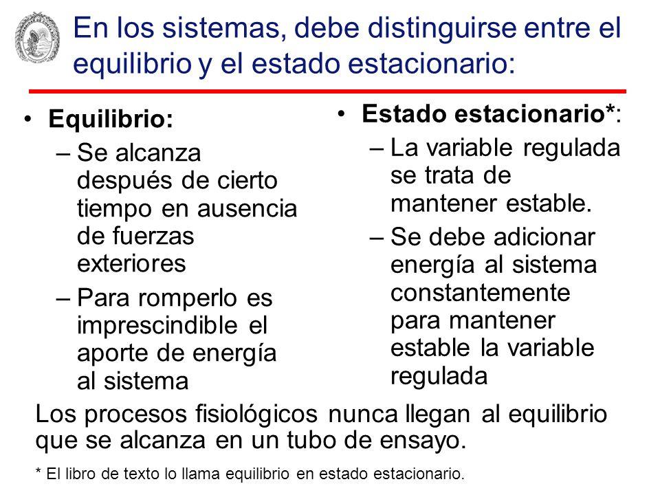 En los sistemas, debe distinguirse entre el equilibrio y el estado estacionario: Equilibrio: –Se alcanza después de cierto tiempo en ausencia de fuerz