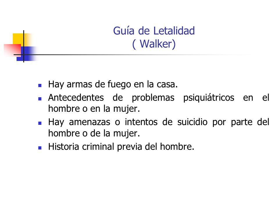 Guía de Letalidad ( Walker) Hay armas de fuego en la casa. Antecedentes de problemas psiquiátricos en el hombre o en la mujer. Hay amenazas o intentos