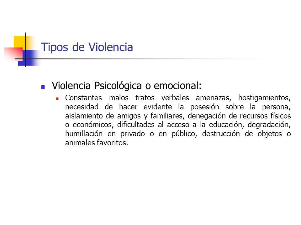 Tipos de Violencia Violencia Psicológica o emocional: Constantes malos tratos verbales amenazas, hostigamientos, necesidad de hacer evidente la posesi