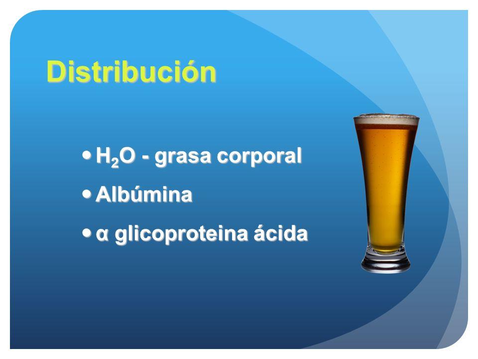 Distribución H 2 O - grasa corporal H 2 O - grasa corporal Albúmina Albúmina α glicoproteina ácida α glicoproteina ácida