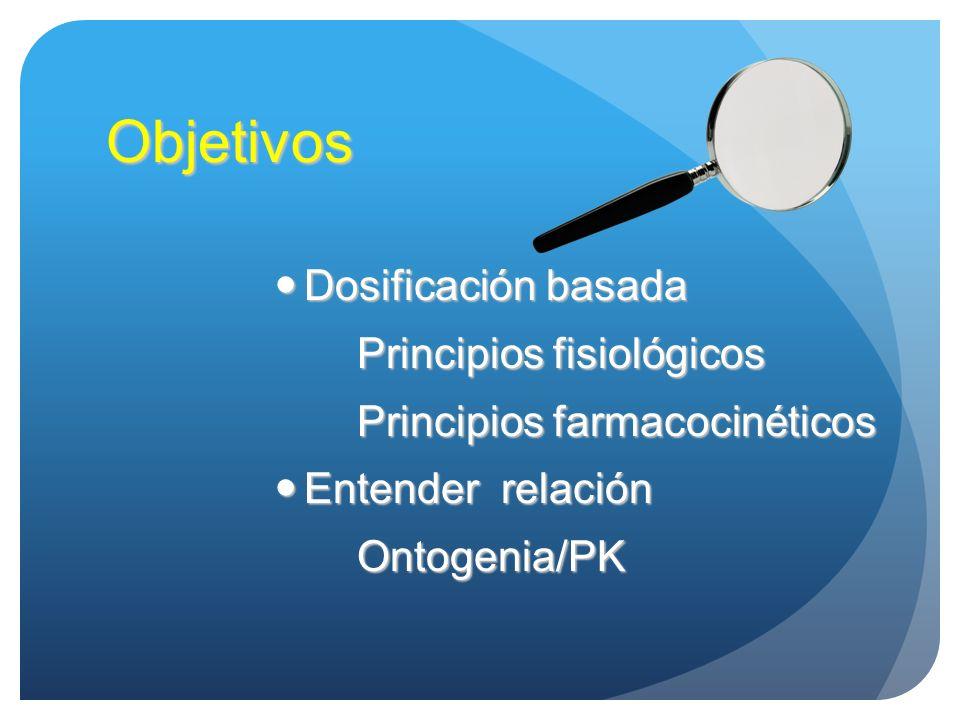 Dosificación basada Dosificación basada Principios fisiológicos Principios fisiológicos Principios farmacocinéticos Principios farmacocinéticos Entend