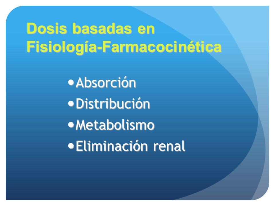 Dosis basadas en Fisiología-Farmacocinética Absorción Absorción Distribución Distribución Metabolismo Metabolismo Eliminación renal Eliminación renal