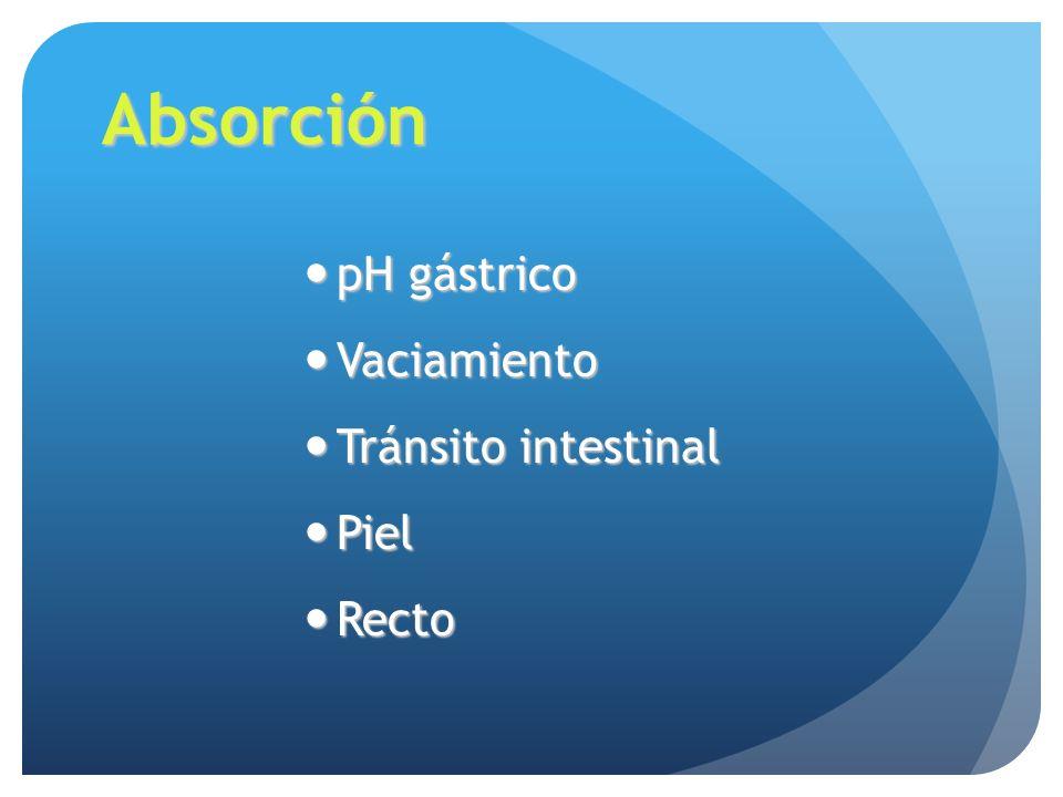 Absorción pH gástrico pH gástrico Vaciamiento Vaciamiento Tránsito intestinal Tránsito intestinal Piel Piel Recto Recto