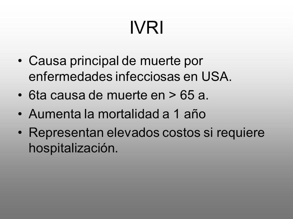 IVRI Causa principal de muerte por enfermedades infecciosas en USA. 6ta causa de muerte en > 65 a. Aumenta la mortalidad a 1 año Representan elevados