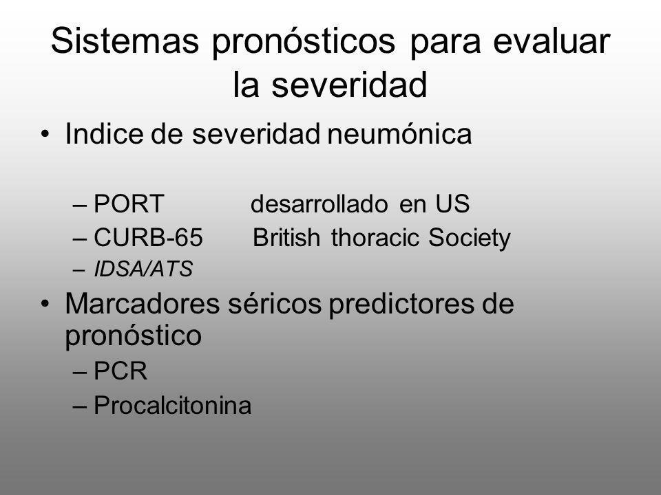 Sistemas pronósticos para evaluar la severidad Indice de severidad neumónica –PORT desarrollado en US –CURB-65 British thoracic Society –IDSA/ATS Marc