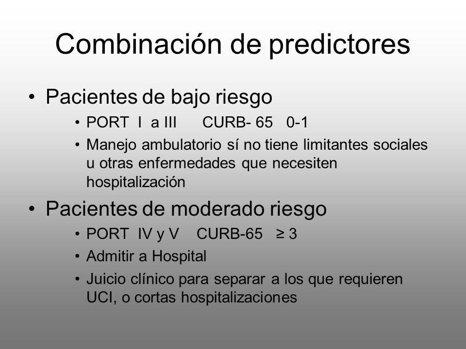 Combinación de predictores Pacientes de bajo riesgo PORT I a III CURB- 65 0-1 Manejo ambulatorio sí no tiene limitantes sociales u otras enfermedades