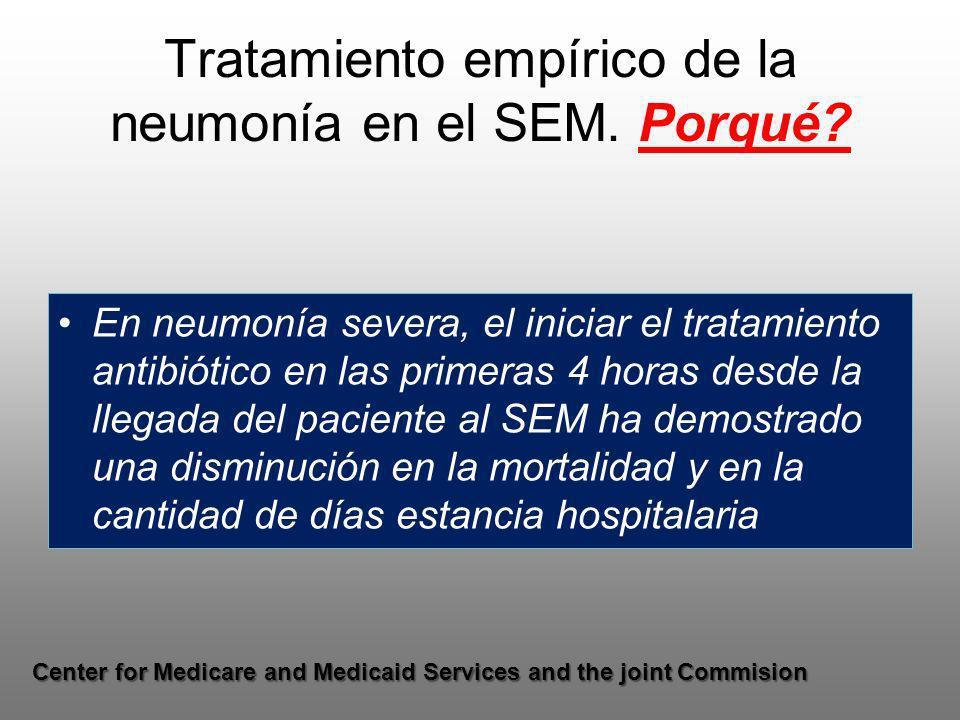Tratamiento empírico de la neumonía en el SEM. Porqué? En neumonía severa, el iniciar el tratamiento antibiótico en las primeras 4 horas desde la lleg