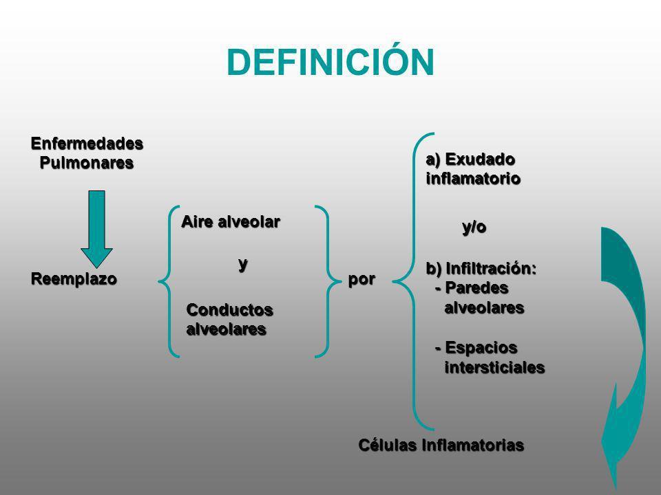 DEFINICIÓN Enfermedades Pulmonares Pulmonares Reemplazo Aire alveolar y Conductosalveolares por a) Exudado inflamatorio y/o b) Infiltración: - Paredes