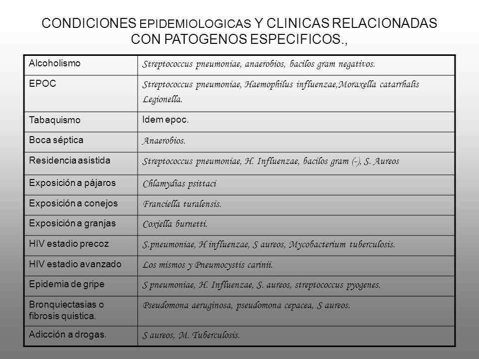CONDICIONES EPIDEMIOLOGICAS Y CLINICAS RELACIONADAS CON PATOGENOS ESPECIFICOS., Alcoholismo Streptococcus pneumoniae, anaerobios, bacilos gram negativ
